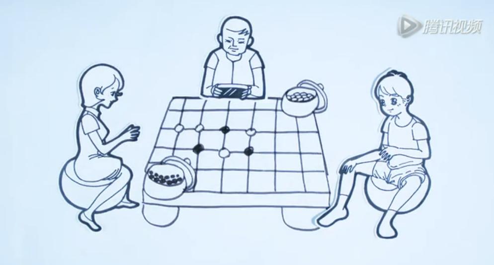 城围联接力赛赛制微动画介绍