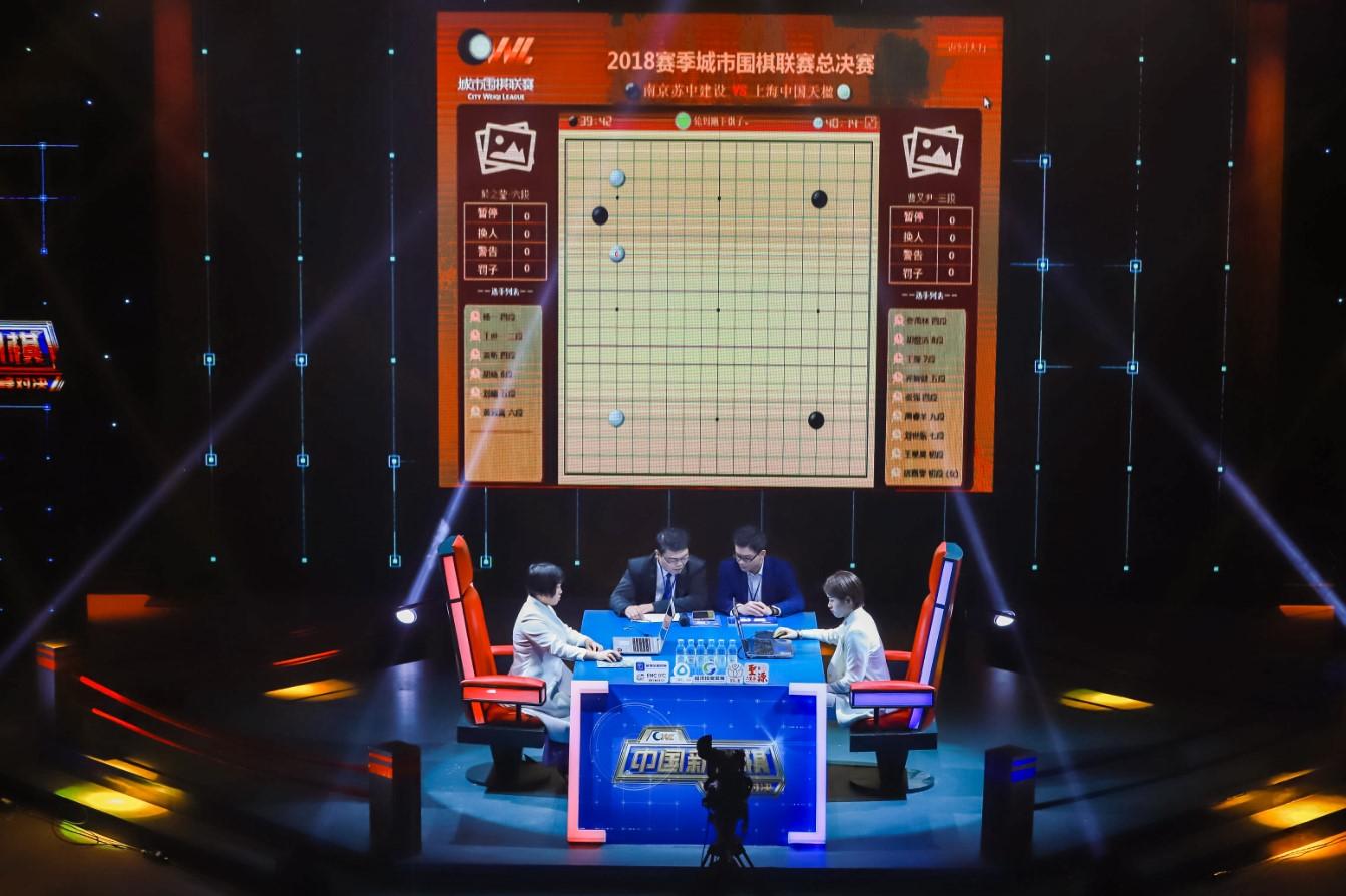 城市围棋联赛2018赛季 总决赛